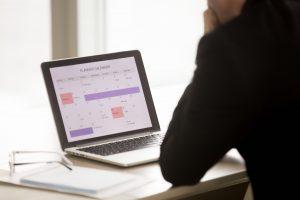 Effective calendar management